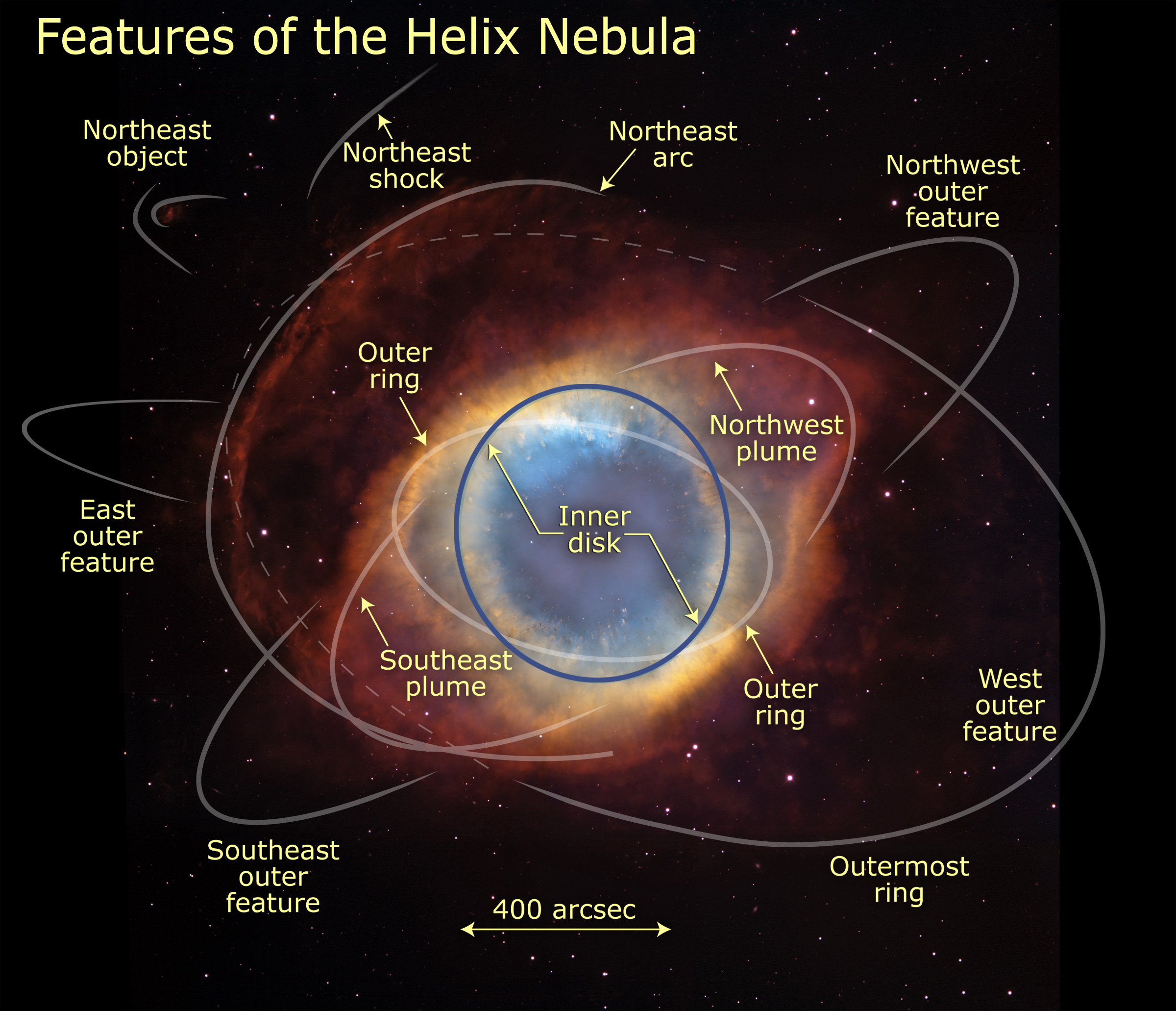 """the features of the hubble space telescope The first images produced by the hubble space telescope were fuzzy and unclear due to a problem with its optical system while the media had a field day with this """"hubble trouble,"""" nasa had an opportunity to prove that they could fix the telescope in orbit, a task that was uniquely incorporated into the hubble's design."""