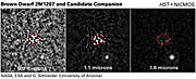 Three separate Hubble views of extrasolar planet candidate