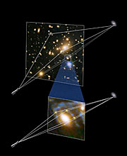 Illustration showing gravitational lensing producing four supernova images
