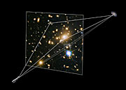Illustration showing gravitational lensing producing supernova images