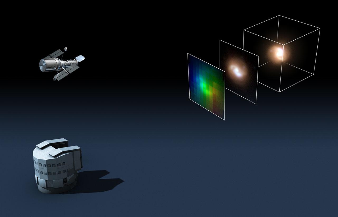 Hubble and ESO's VLT provide unique 3D views of remote galaxies
