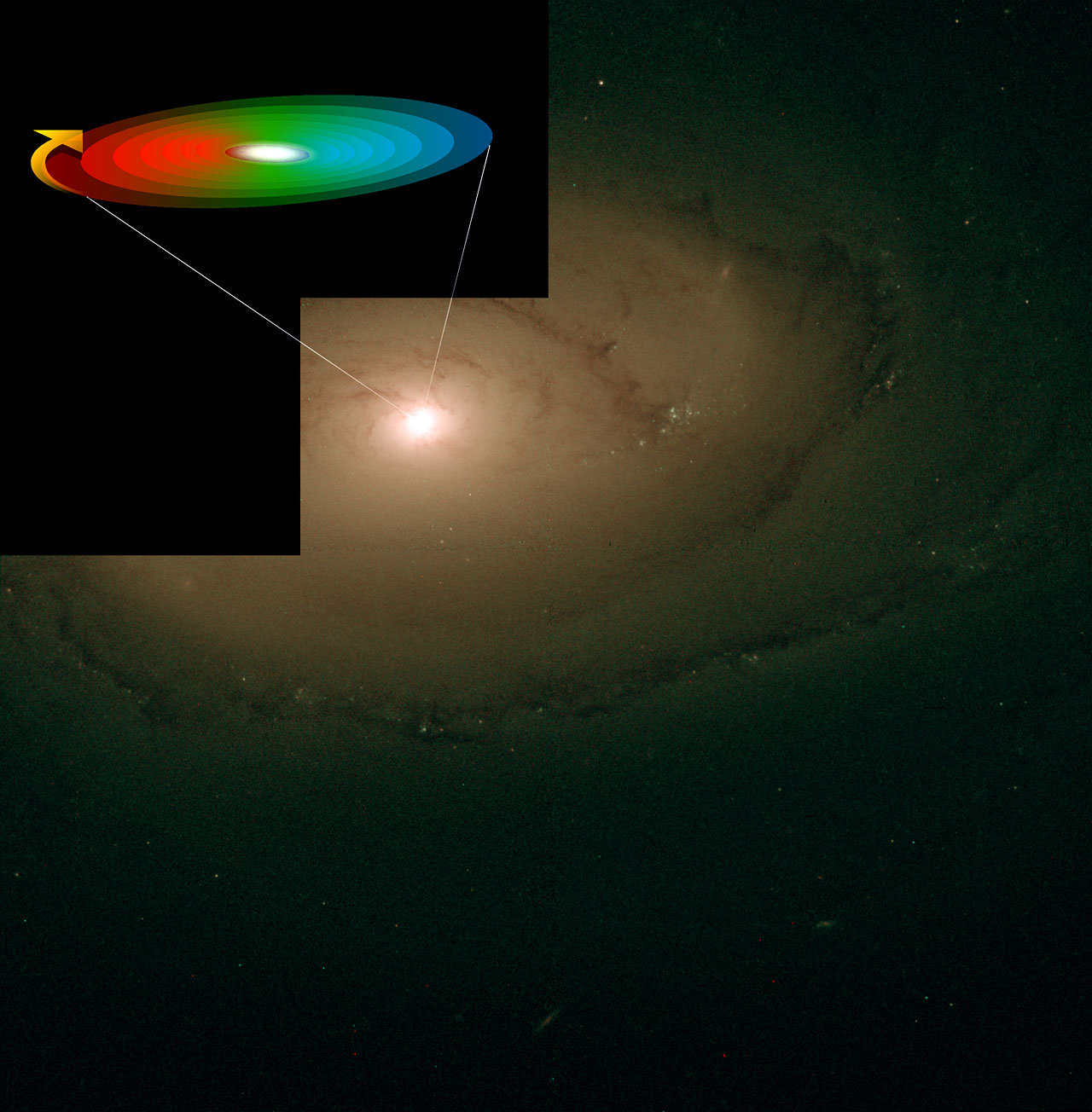 Swirling Gas Disk around Black Hole in Galaxy NGC 4450
