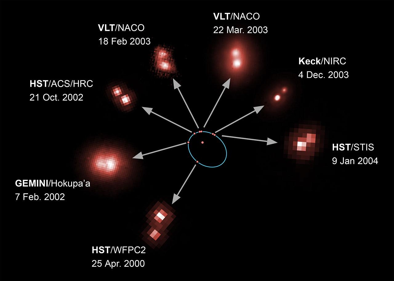 Orbit of ultra-cool brown dwarf binary