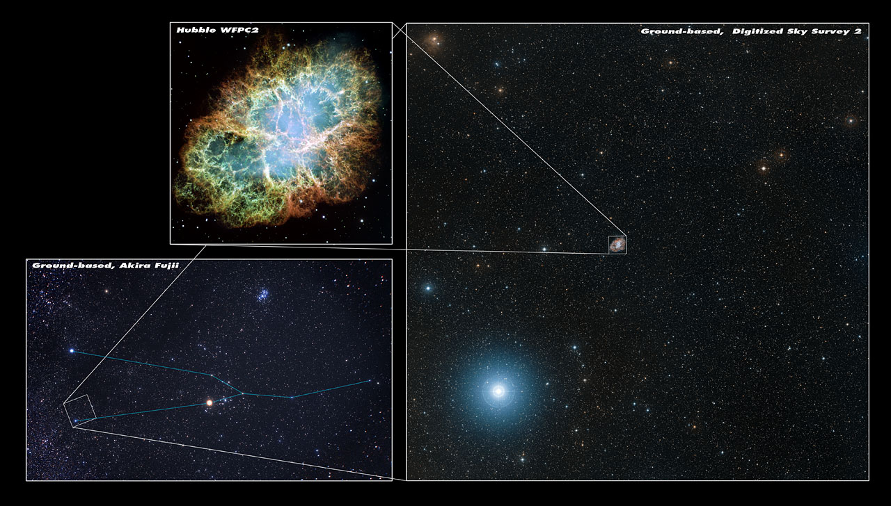 The surroundings of the Crab Nebula (ground-based image)