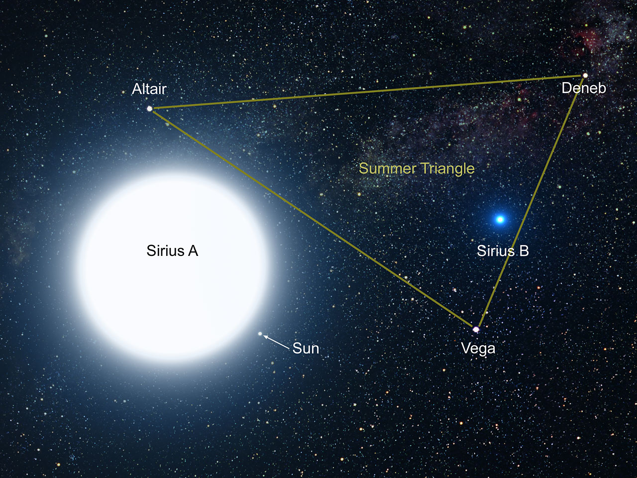An artist's impression of Sirius A and B [annotated]
