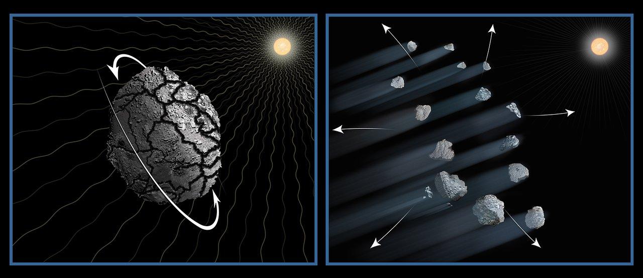 Artist's illustration of disintegrating asteroid P/2013 R3