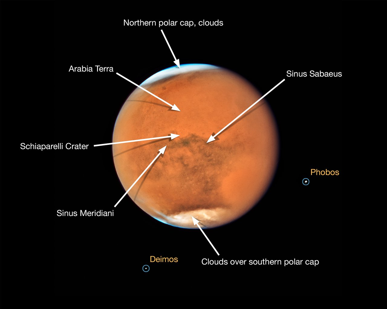 Mars In Opposition In 2018  Annotated