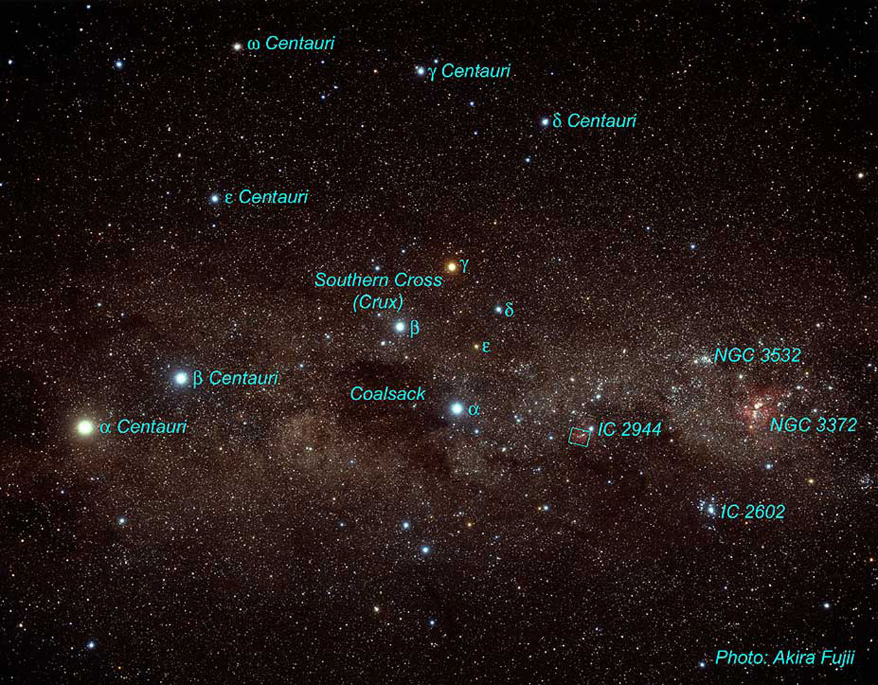 The Southern Cross Constellation