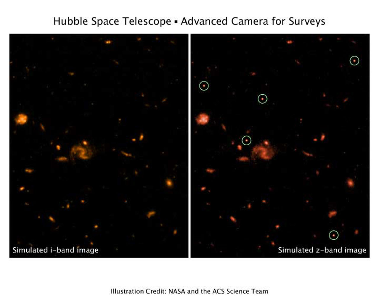 ACS Will Find the Most Distant Galaxies