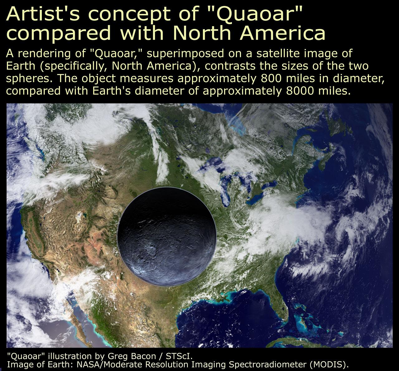 Quaoar's Size Compared with North America