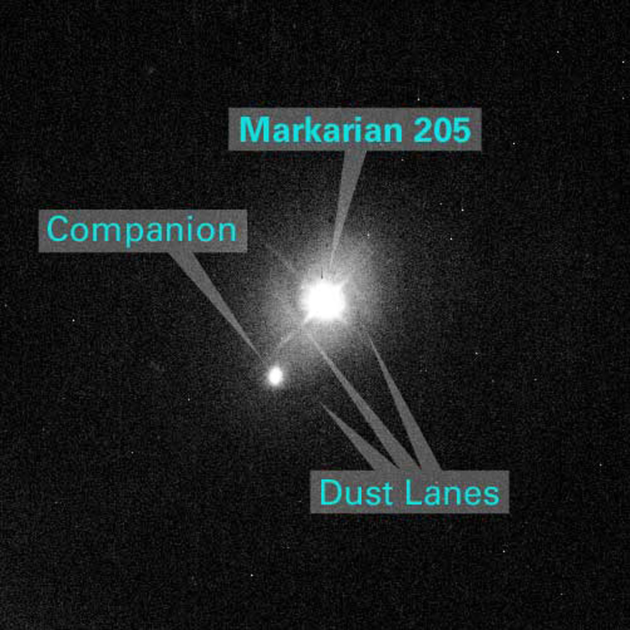 Annotated Image of Markarian 205 and Companion