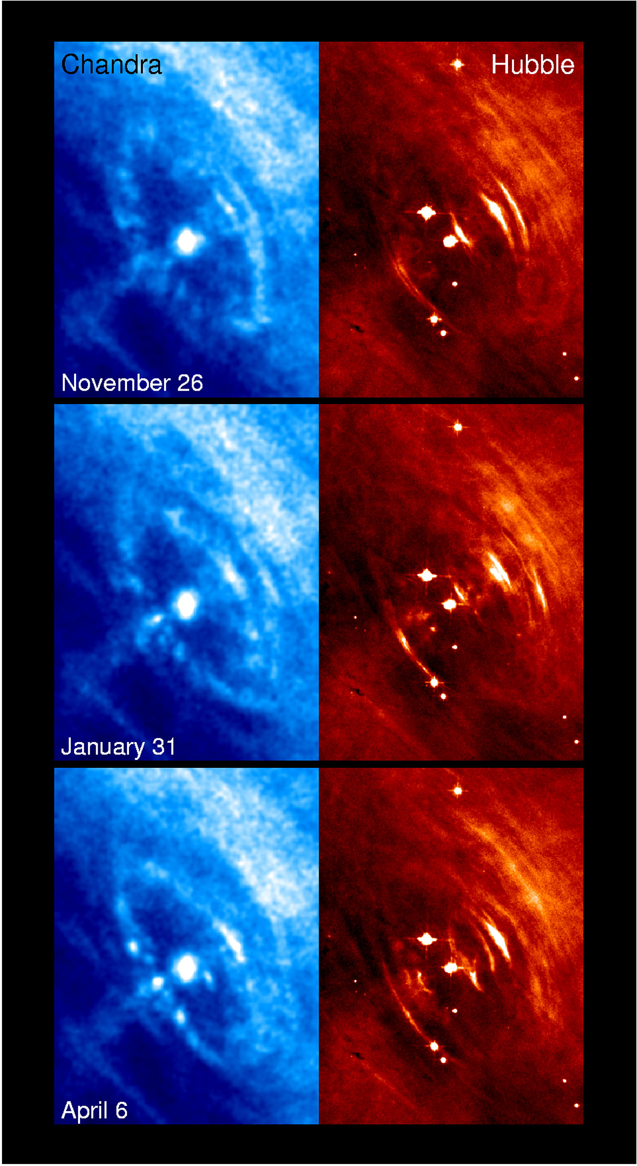 6 panel of Chandra & Hubble, close up