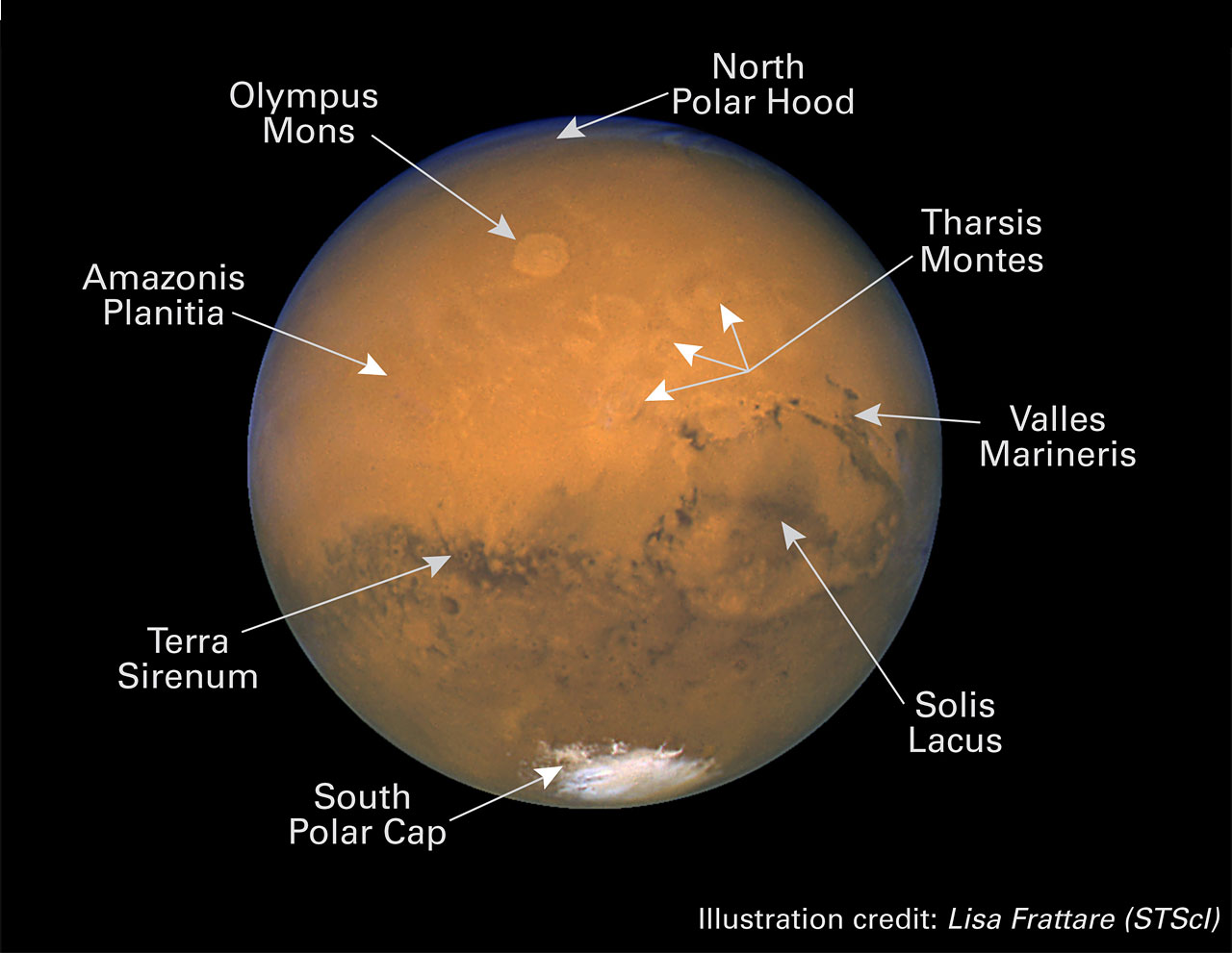 Mars anotated: next view