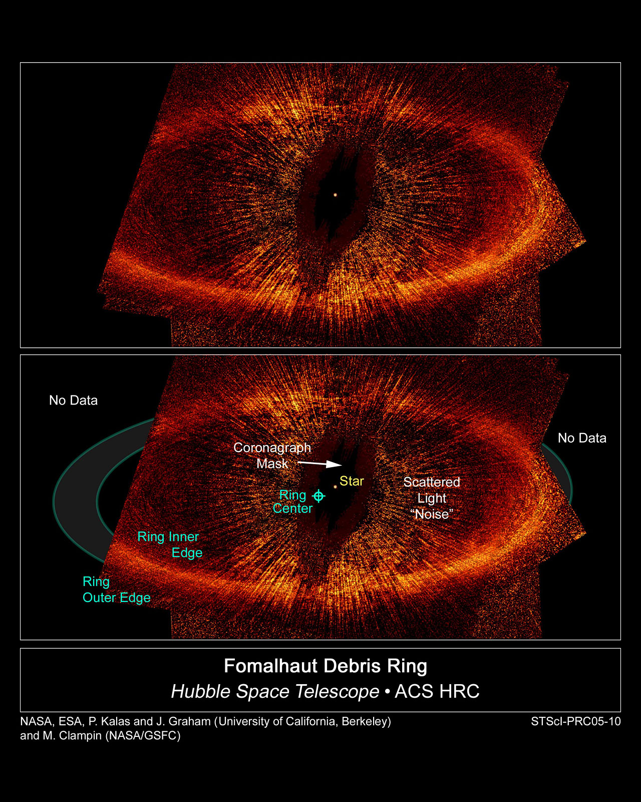 Debris Ring Around a Star