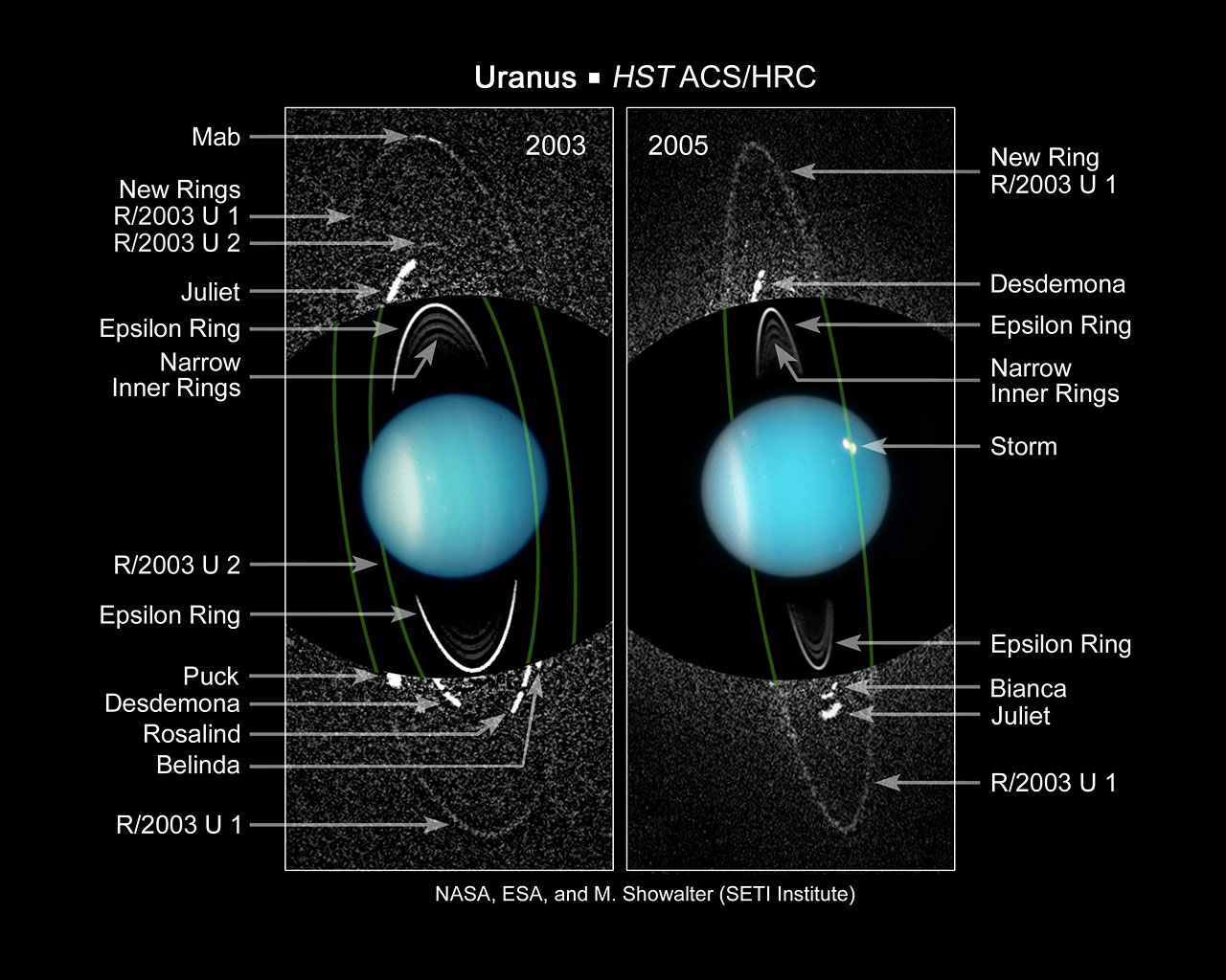 What Are the Names of Uranus Moons - Pics about space