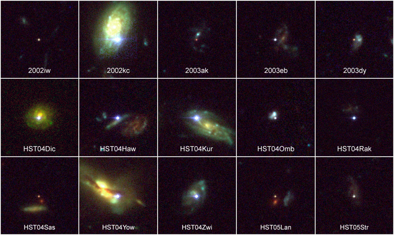 15 Distant Supernovae