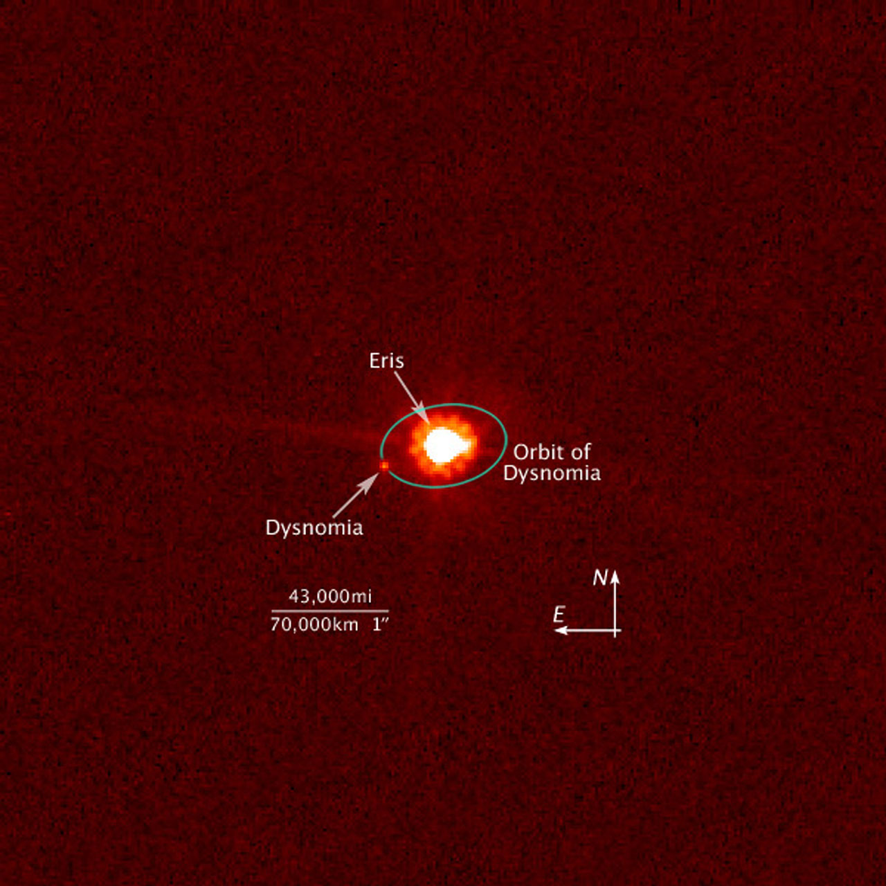 Hubble View of Eris and Dysnomia (Annotated)