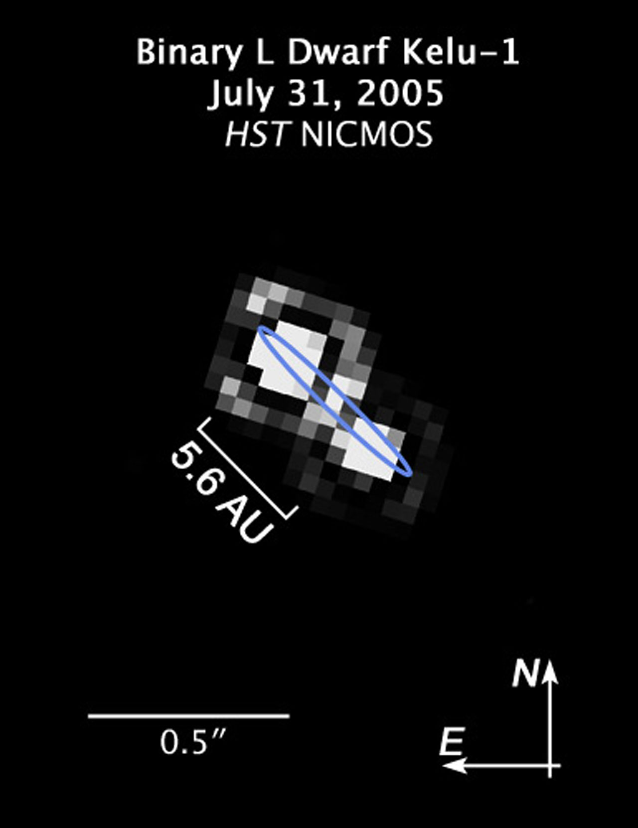Compass and scale image of binary L dwarf Kelu-1