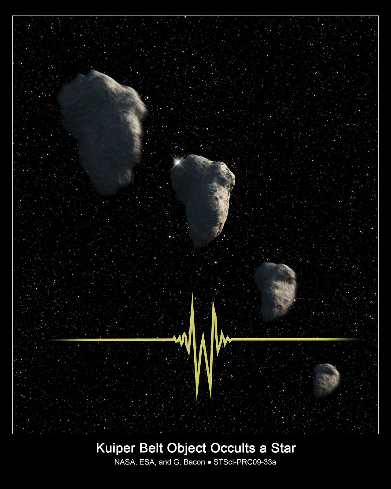 Kuiper Belt Object occults star