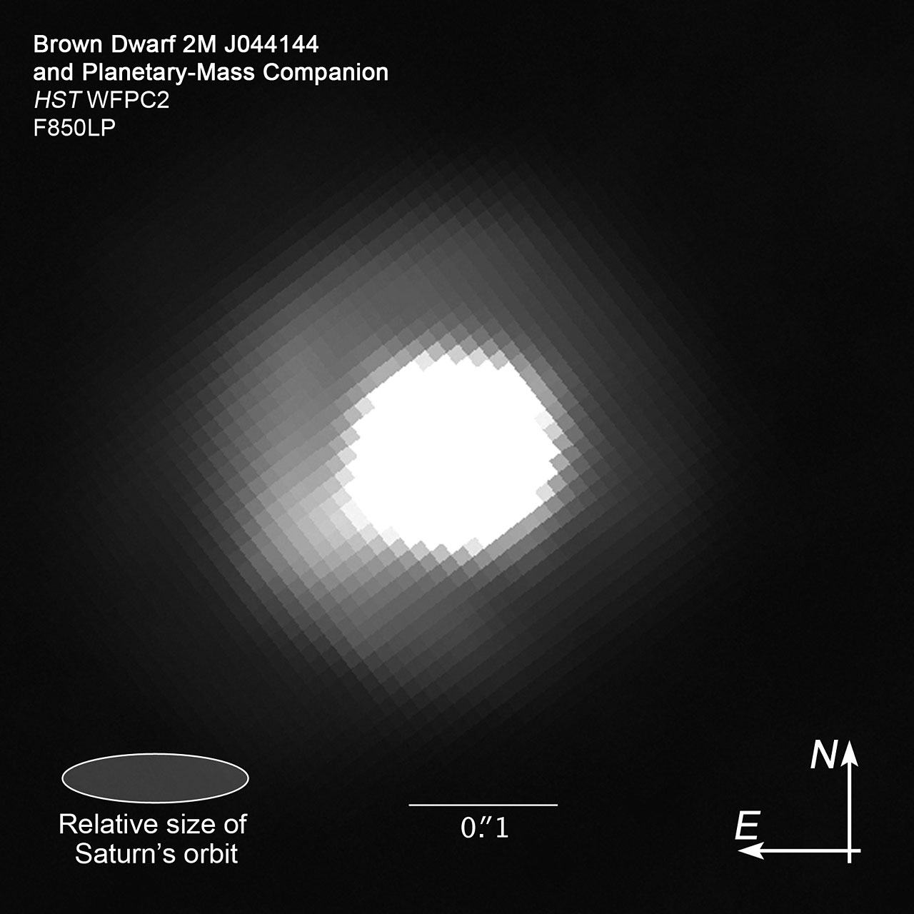 Compass and scale image of brown dwarf 2M J044144 with companion