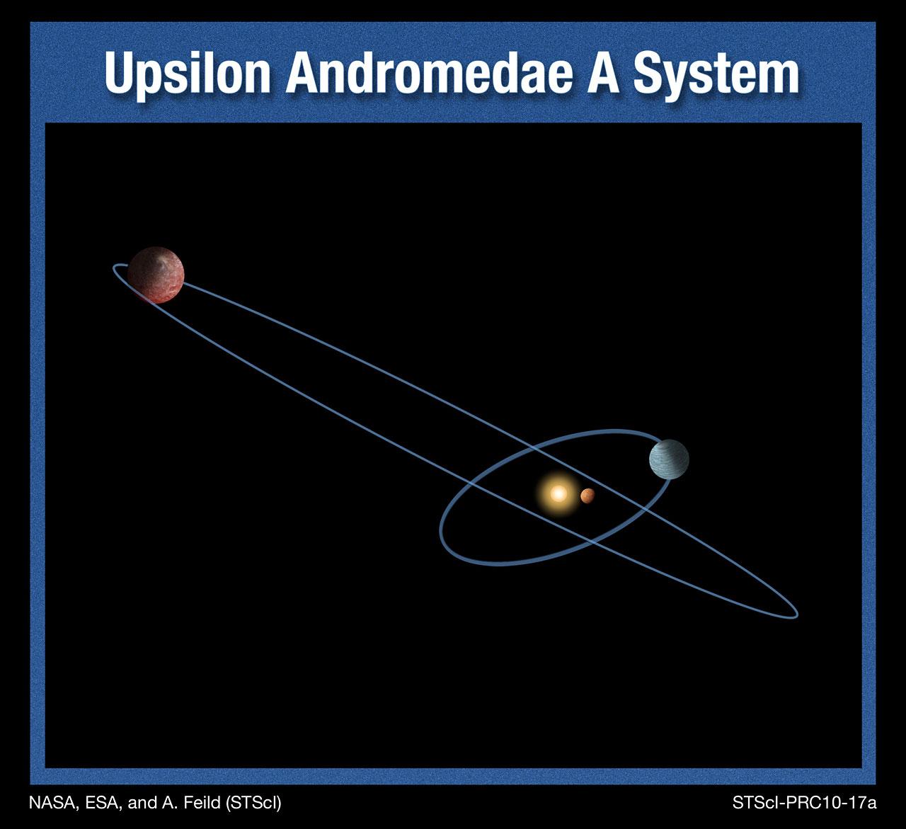 Upsilon Andromedae A system (artist's impression)