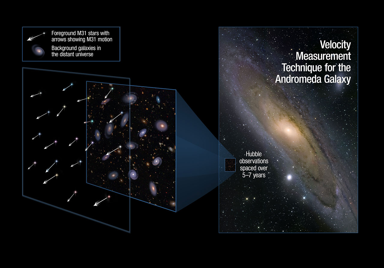 Measuring the Drift of the Andromeda Galaxy