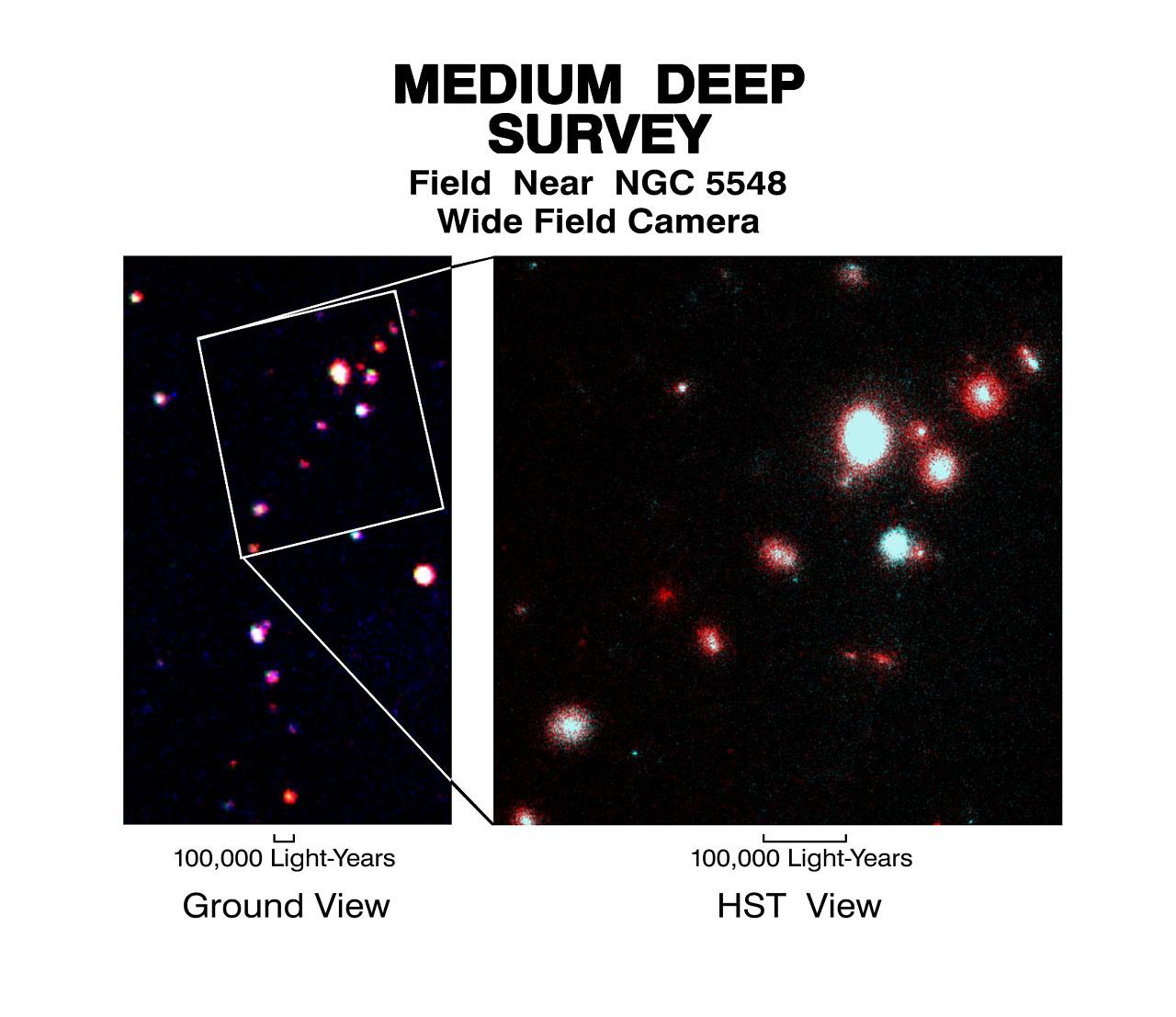 Medium Deep Survey