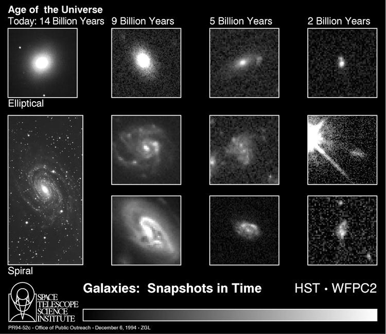 Galaxies: Snapshots in Time