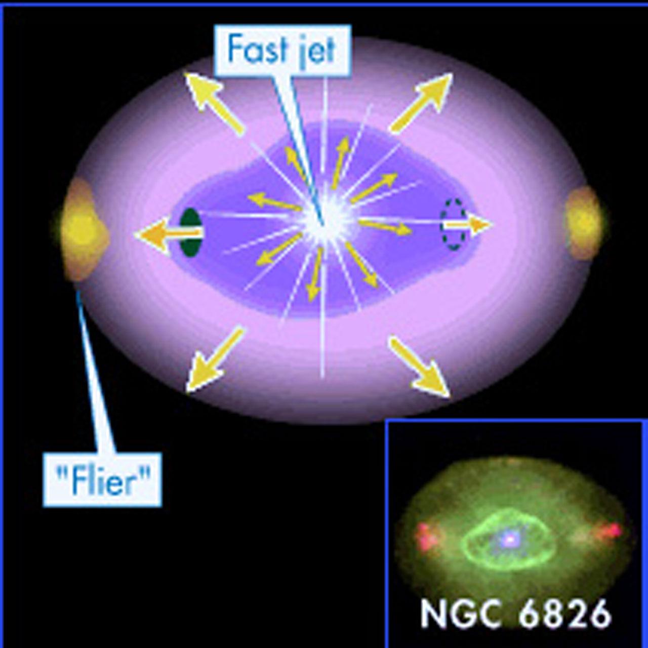 NGC 6826 illustration