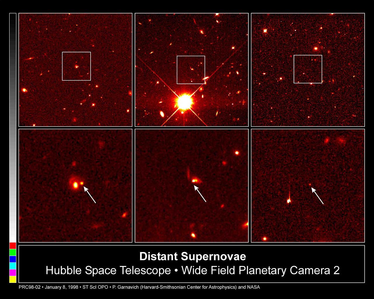 Distant Supernovae