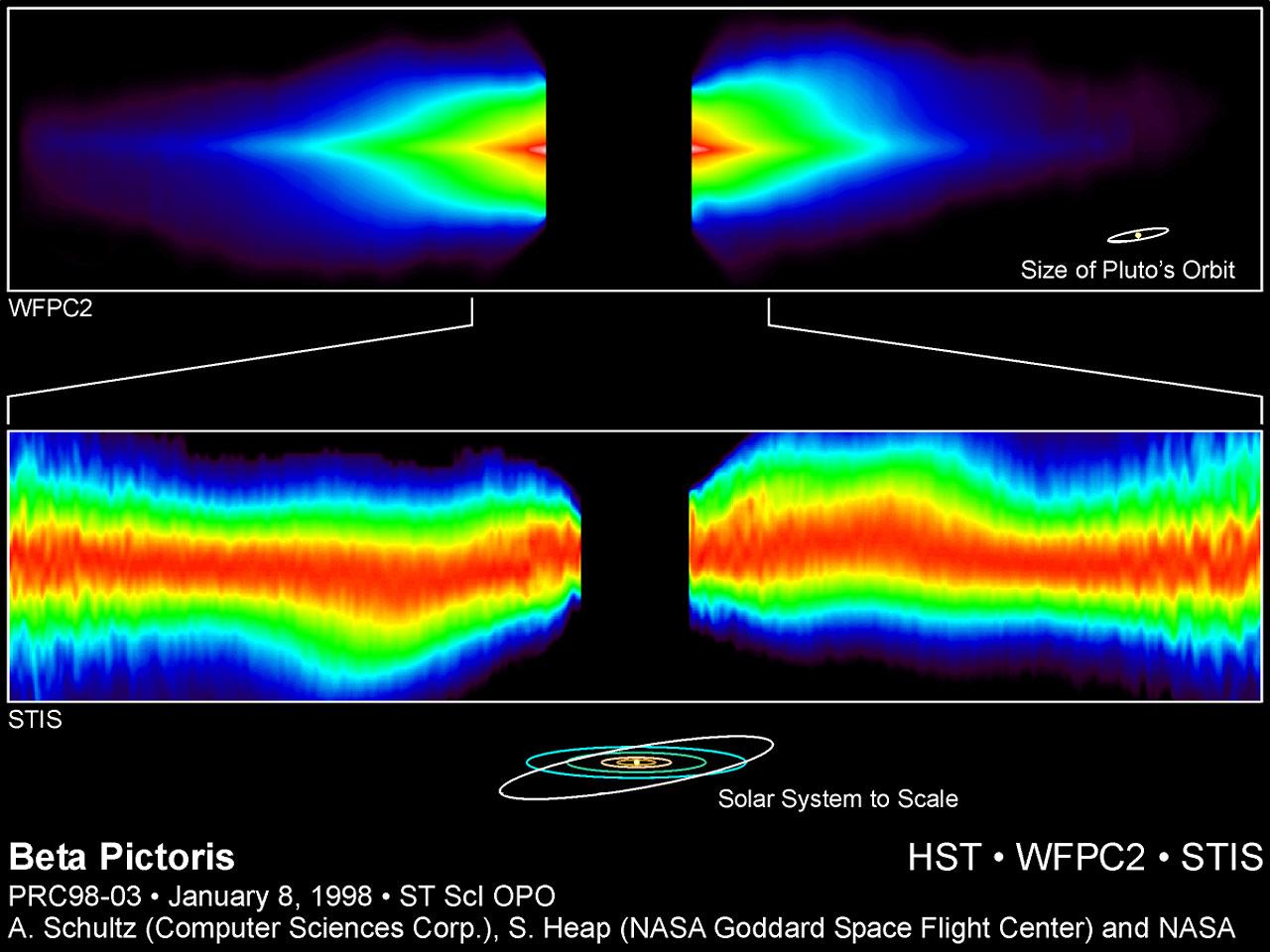 Circumstellar Disk Around Beta Pictoris