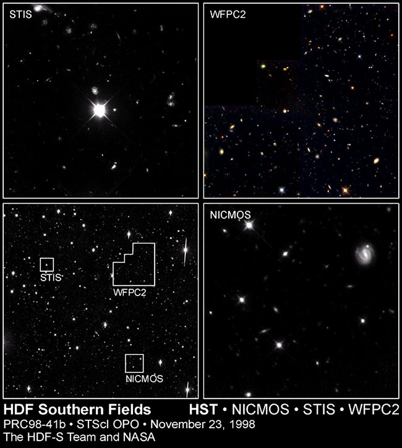 Hubble Deep Field South--Multiple Windows on the Universe