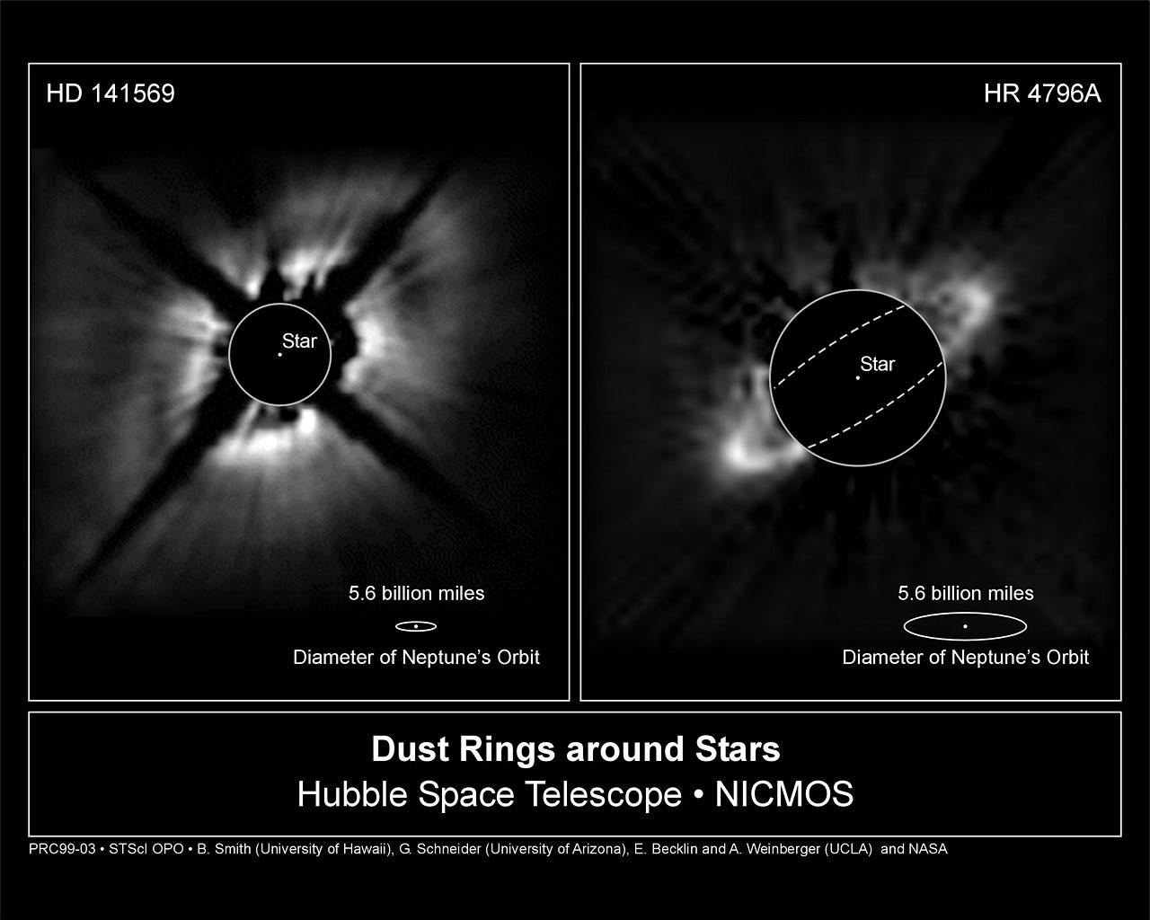 Dust Rings Around Stars