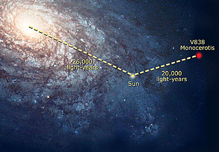 V838 Mon in the Milky Way Galaxy