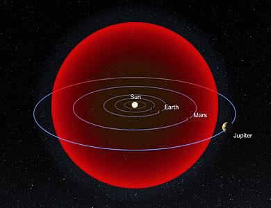 Size of V838 Mono relative to Solar System