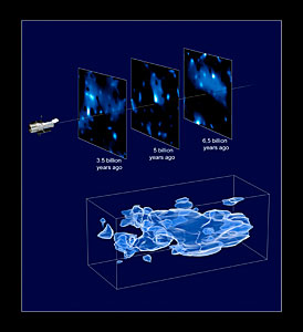 Three-dimensional distribution of dark matter in the Universe (artist's impression)