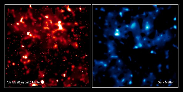 Comparison of Normal Matter and Dark Matter's Large Scale Structure