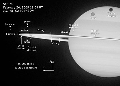 Annotated image of Saturn's rings and moons