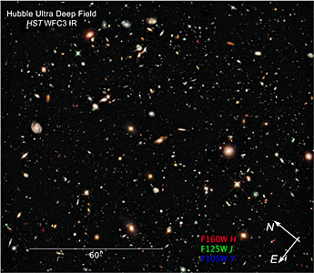 Compass and scale image of Hubble Ultra Deep Field Infrared