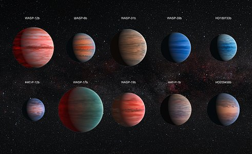 Clear to cloudy hot Jupiters (annotated)