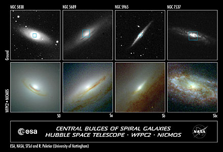 Starry Bulges Yield Secrets to Galaxy Growth (Hubble and Ground-Based View)
