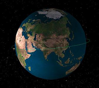 Hubble's Orbit