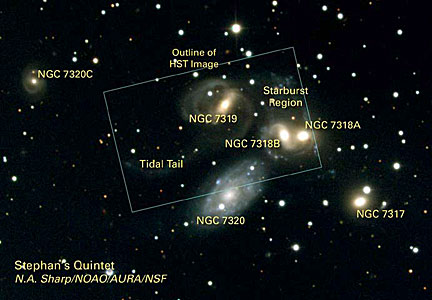 Outline of the HST Image of Stephan's Quintet