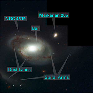 Annotated Image of NGC 4319 and Markarian 205
