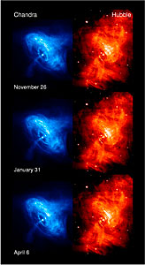 6 panel of Chandra & Hubble, full field