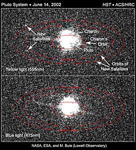 The Pluto system on June 14, 2002