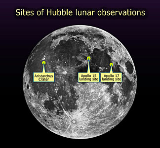 Sites of Hubble Lunar Observations