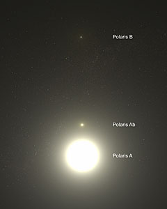 Artist's Concept of Polaris System - Annotated