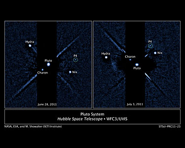 Pluto's moon system