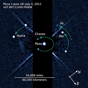Compass and scale image of Pluto